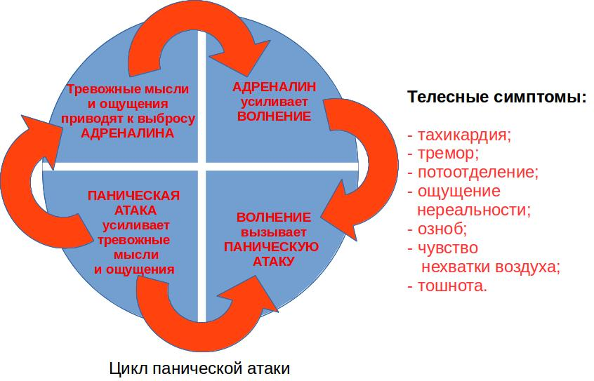 арго от паразитов отзывы