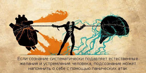 Конфликт между сознанием и подсознанием.