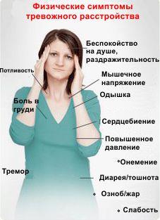 физические симптомы тревожного расстройства